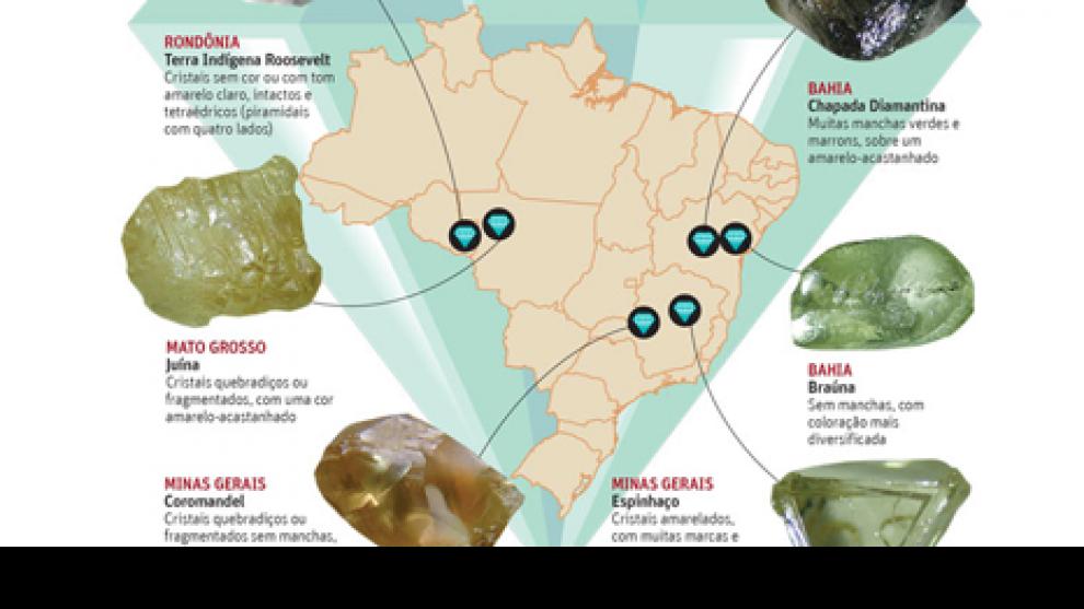 DNA do diamante: Novo método para definir origem dos diamantes